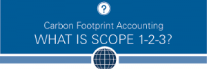 What is Scope 1-2-3?
