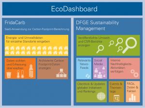 ecodashboard