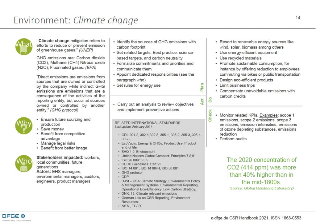 CSR handbook 2021 Sample Page 2021