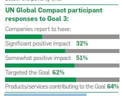 Goal_3_SDGs