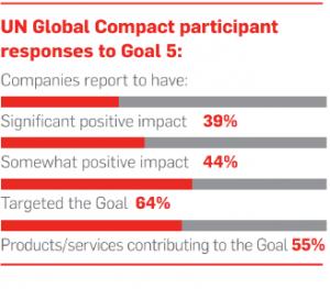 Goal_5_SDGs