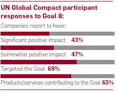 Goal_8_SDGs